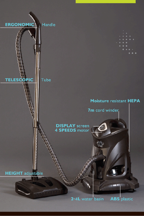 Features Ritello прахосмукачка почистваща система